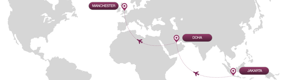 image of route map for flights from jakarta to Manchester